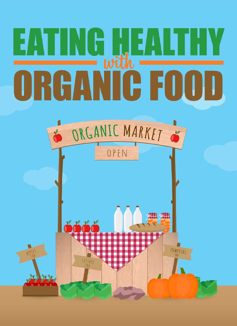Are You Curious About Eating More Organic Foods?